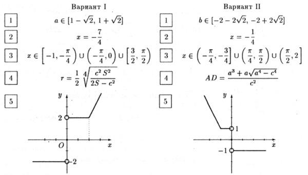 ответы по экзаменам математика